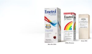 Precautions for taking emetrol (domperidone)